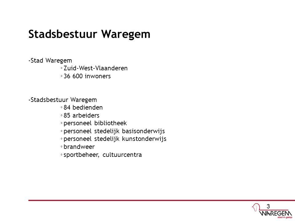 Stadsbestuur Waregem Stad Waregem ◦Zuid-West-Vlaanderen ◦36 600 inwoners.