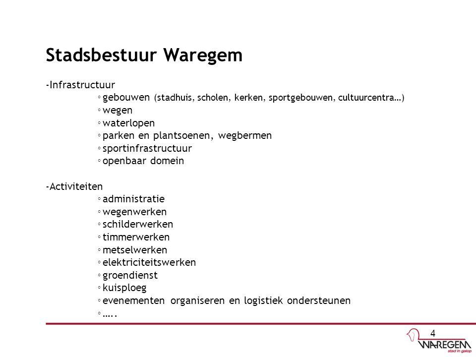 Stadsbestuur Waregem -Infrastructuur ◦gebouwen (stadhuis, scholen, kerken, sportgebouwen, cultuurcentra…) ◦wegen.