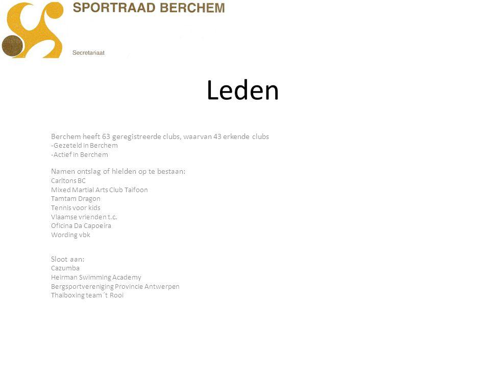 Leden Berchem heeft 63 geregistreerde clubs, waarvan 43 erkende clubs