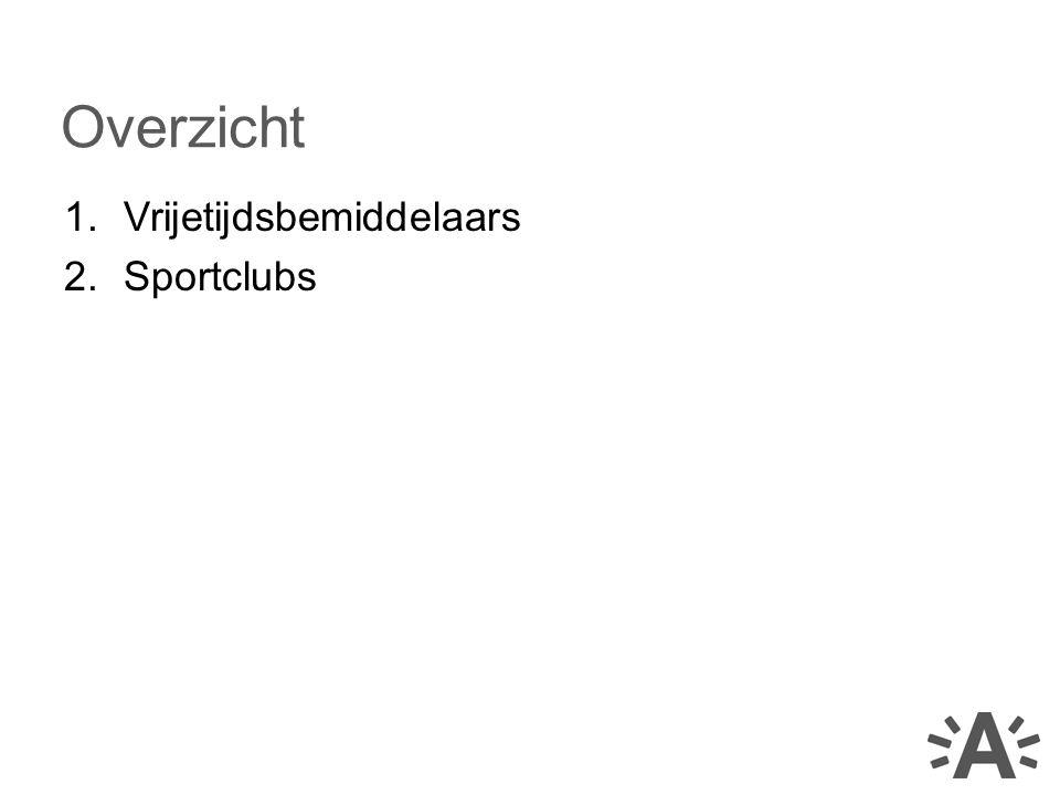 Overzicht Vrijetijdsbemiddelaars Sportclubs