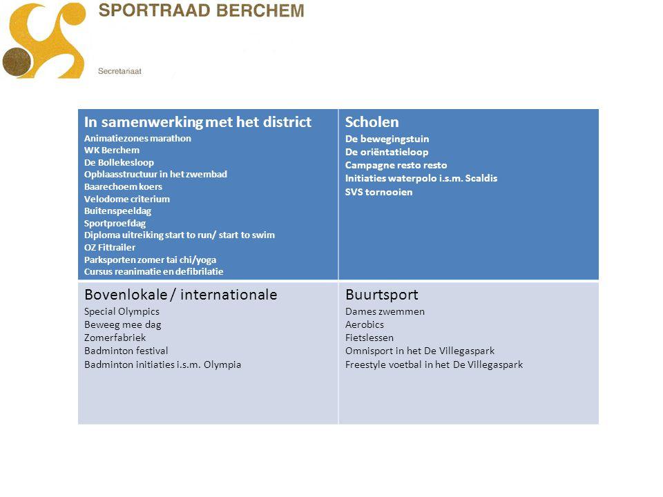 In samenwerking met het district Scholen