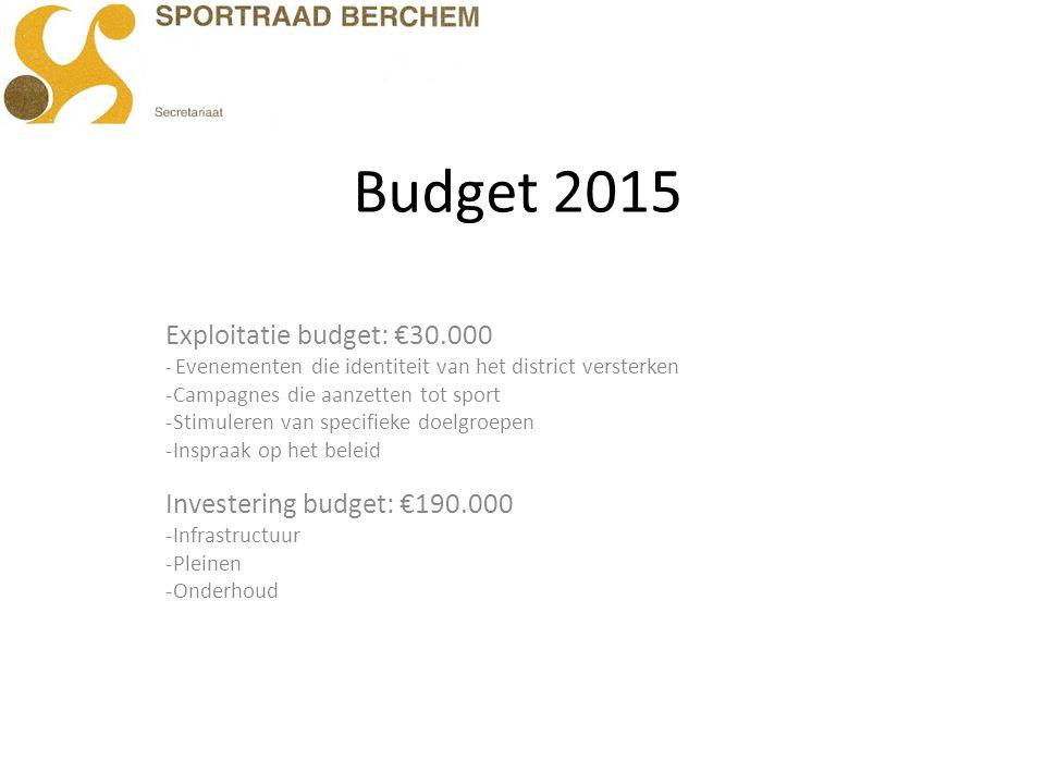 Budget 2015 Exploitatie budget: €30.000 Investering budget: €190.000