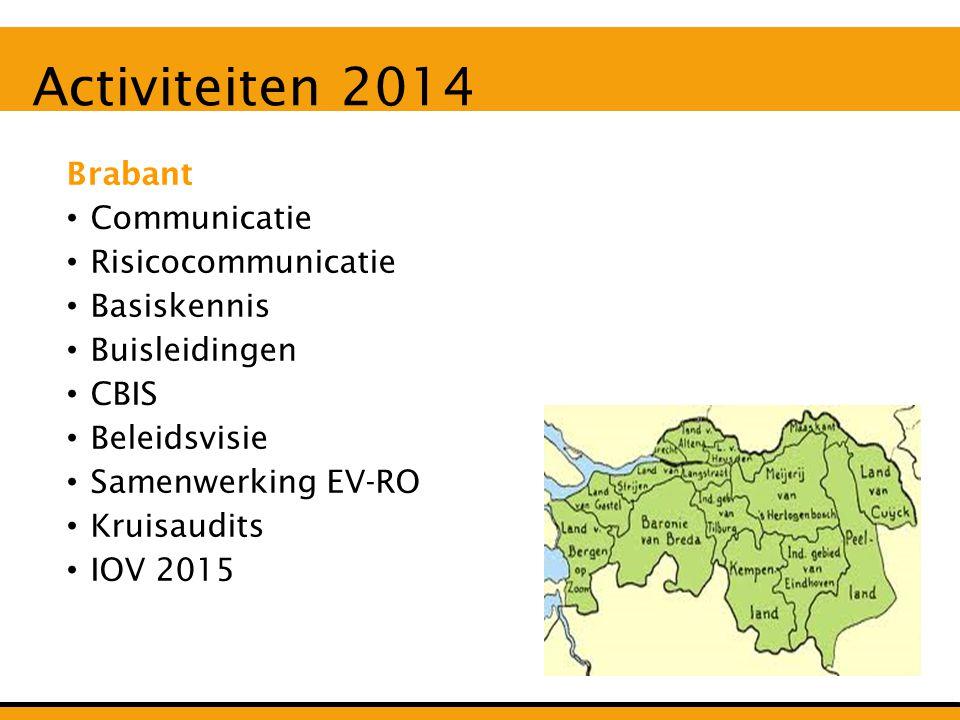 Activiteiten 2014 Brabant Communicatie Risicocommunicatie Basiskennis