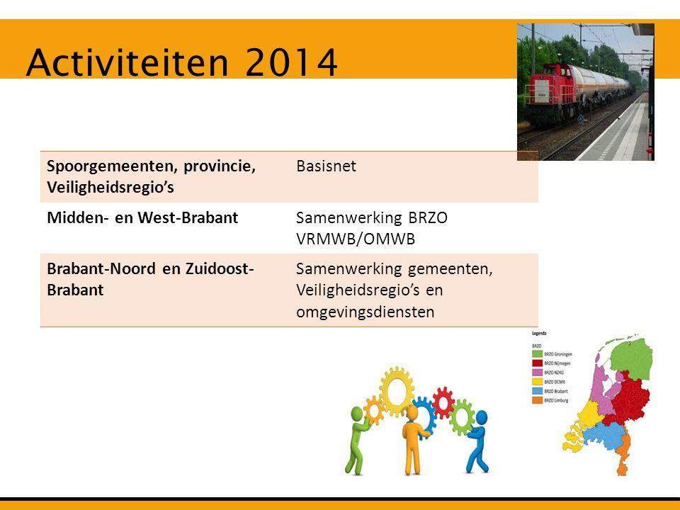 Activiteiten 2014 Spoorgemeenten, provincie, Veiligheidsregio's