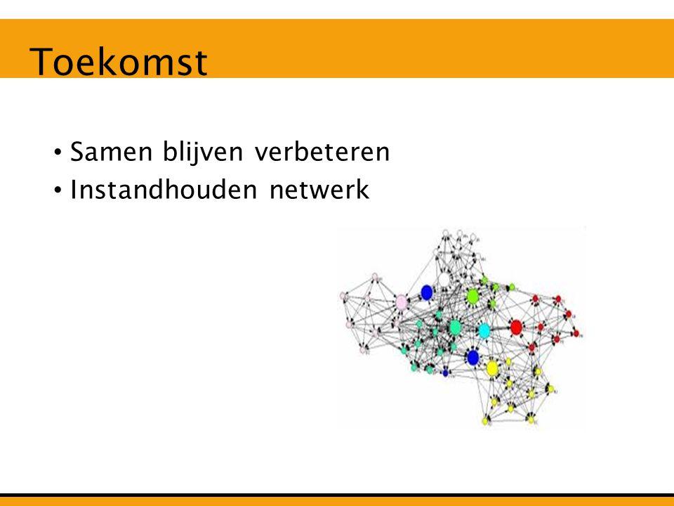 Toekomst Samen blijven verbeteren Instandhouden netwerk