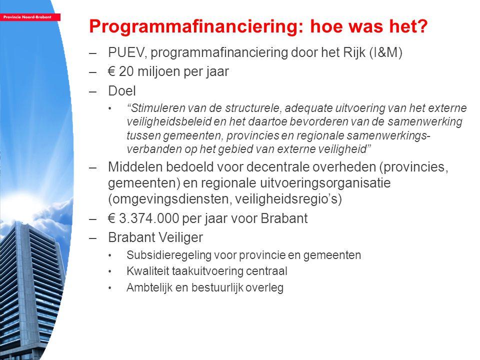 Programmafinanciering: hoe was het