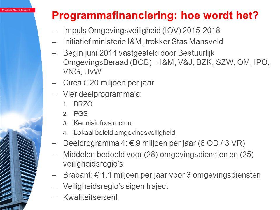 Programmafinanciering: hoe wordt het