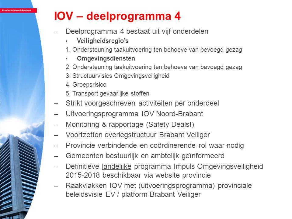 IOV – deelprogramma 4 Deelprogramma 4 bestaat uit vijf onderdelen