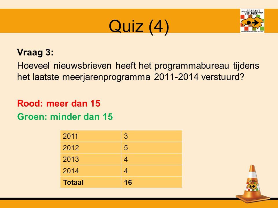 Quiz (4)
