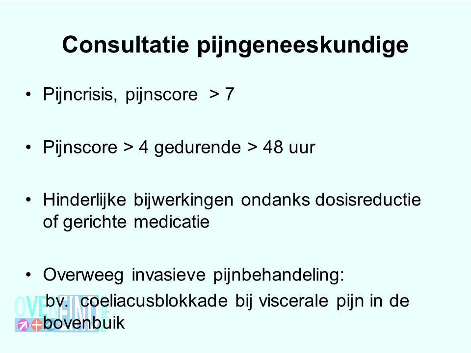 Consultatie pijngeneeskundige