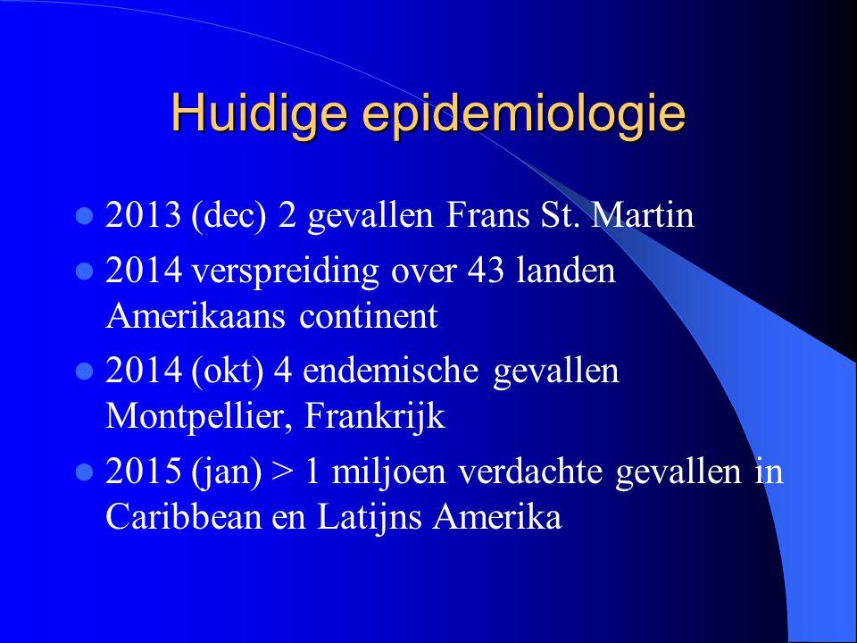 Huidige epidemiologie