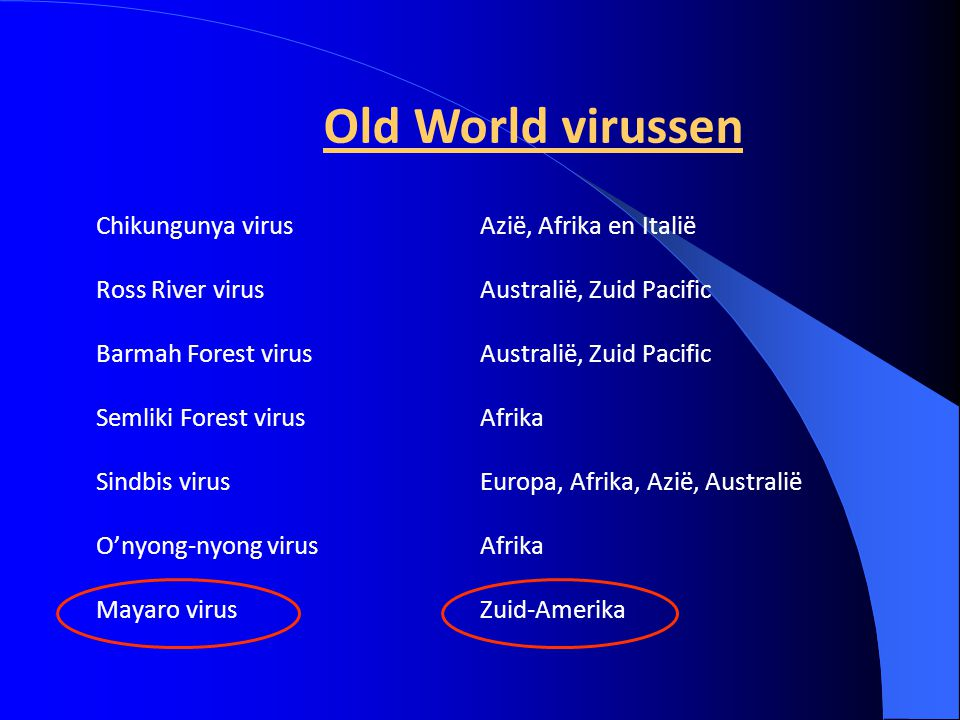 Old World virussen Chikungunya virus Azië, Afrika en Italië