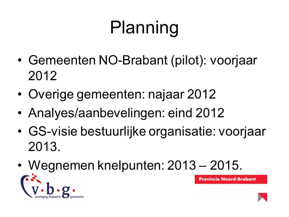 Planning Gemeenten NO-Brabant (pilot): voorjaar 2012