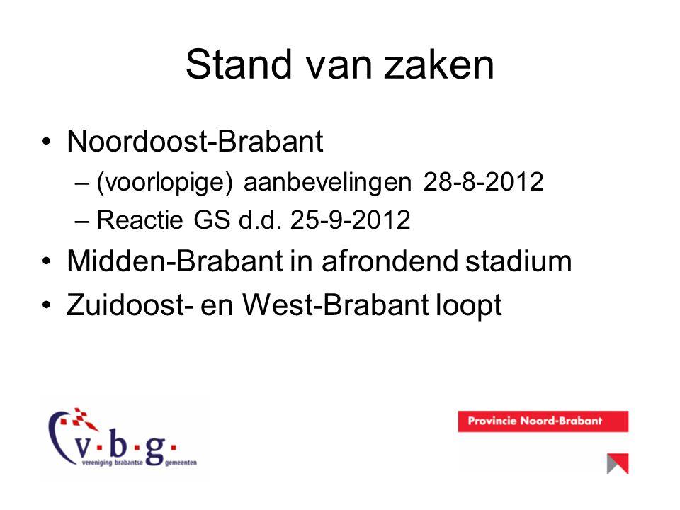 Stand van zaken Noordoost-Brabant Midden-Brabant in afrondend stadium