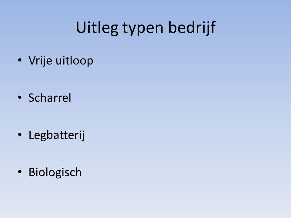 Uitleg typen bedrijf Vrije uitloop Scharrel Legbatterij Biologisch