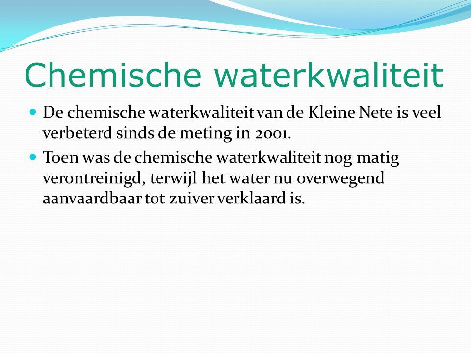 Chemische waterkwaliteit