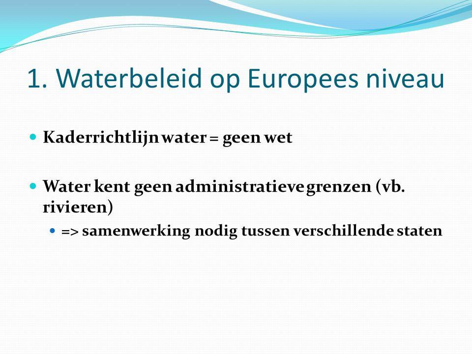 1. Waterbeleid op Europees niveau