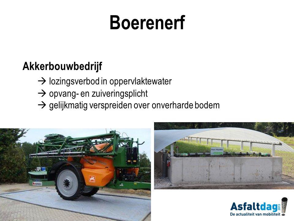 Boerenerf  lozingsverbod in oppervlaktewater Akkerbouwbedrijf