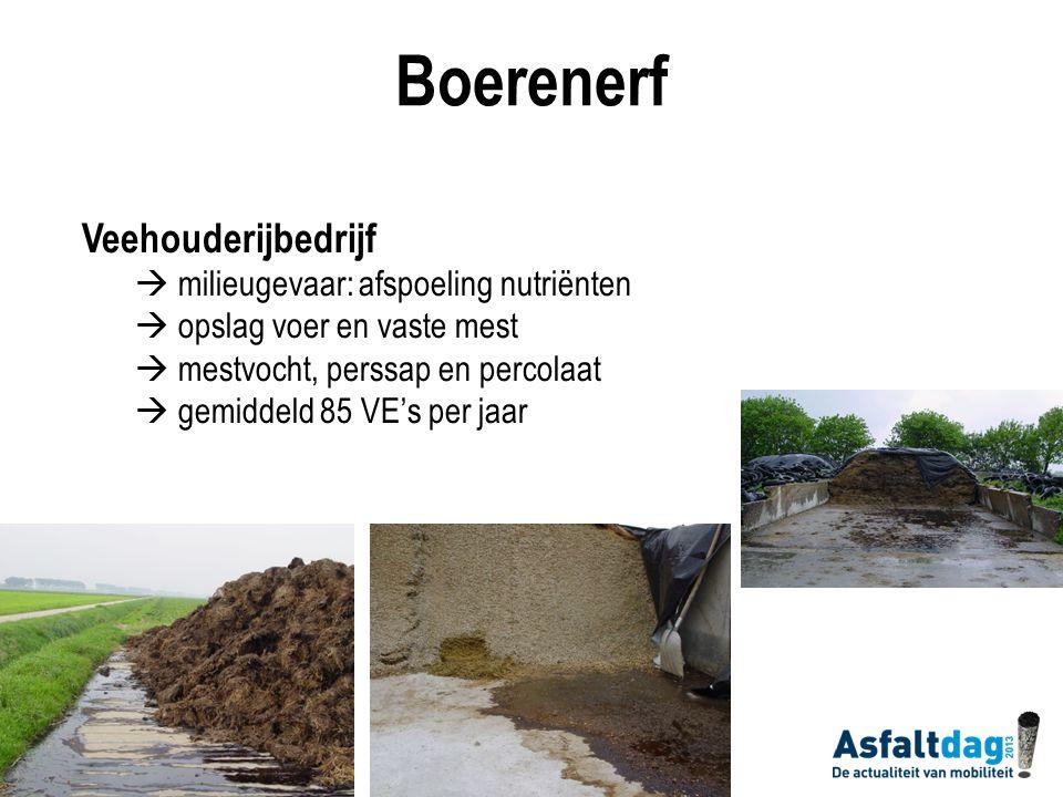 Boerenerf Veehouderijbedrijf  milieugevaar: afspoeling nutriënten