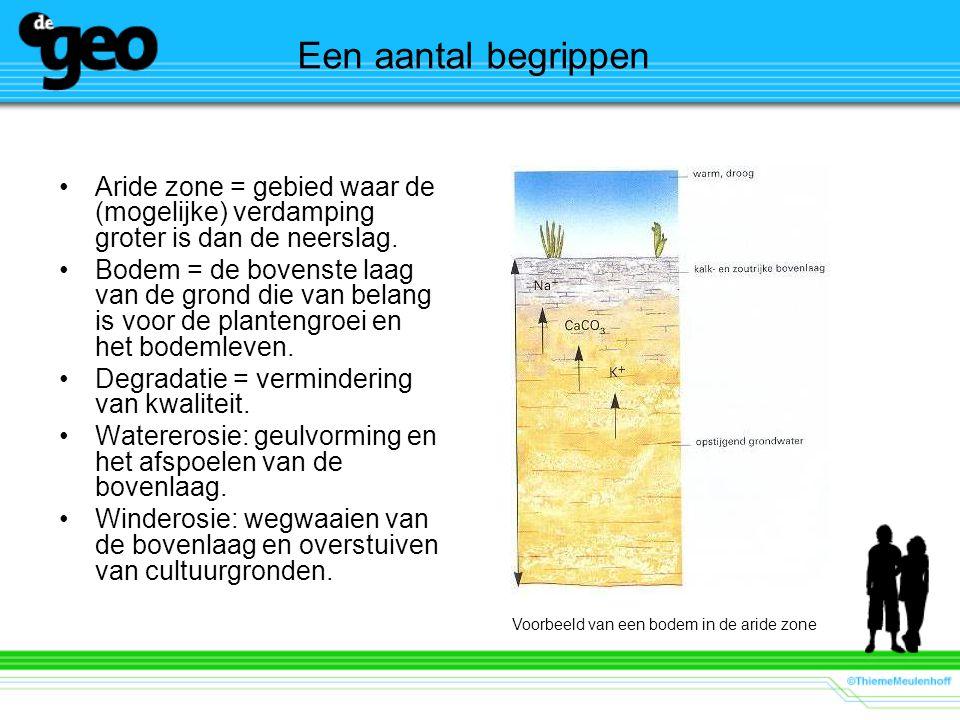 Een aantal begrippen Aride zone = gebied waar de (mogelijke) verdamping groter is dan de neerslag.