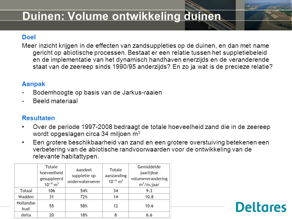 Duinen: Volume ontwikkeling duinen