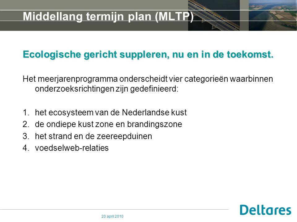 Middellang termijn plan (MLTP)