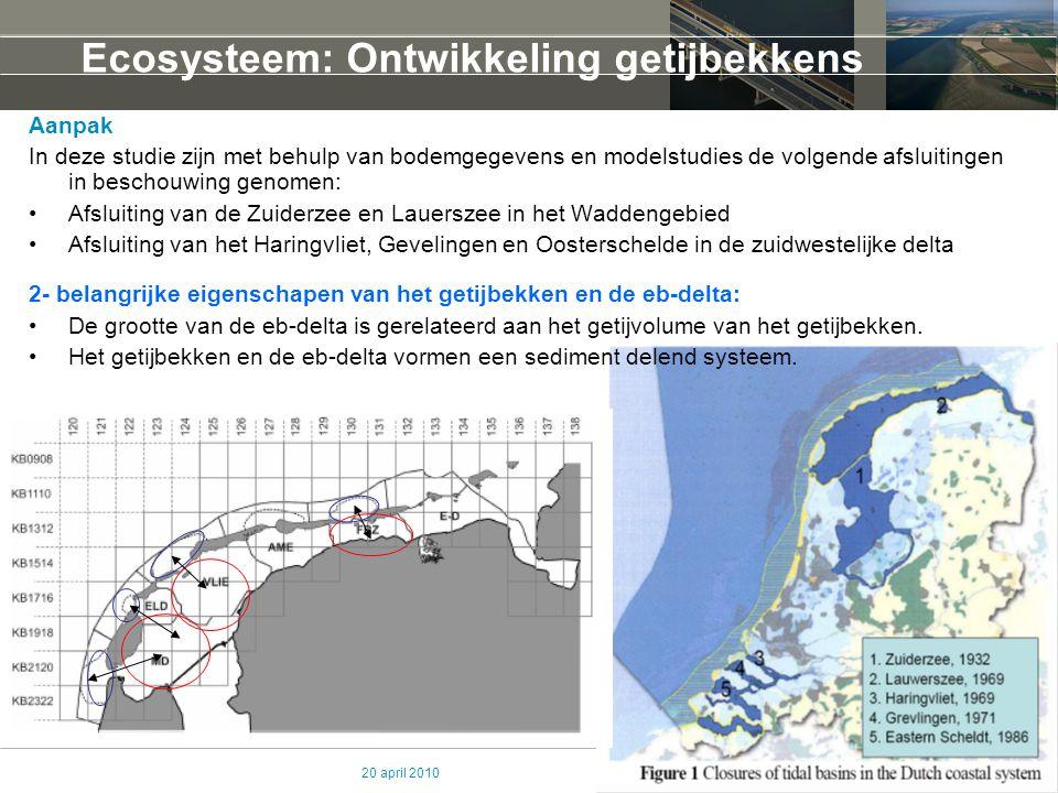 Ecosysteem: Ontwikkeling getijbekkens