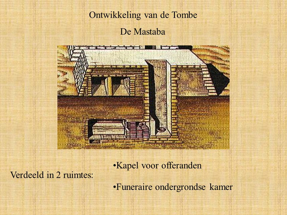 Ontwikkeling van de Tombe