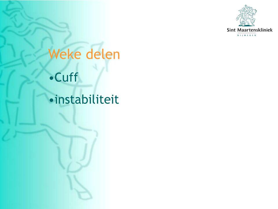 Weke delen Cuff instabiliteit