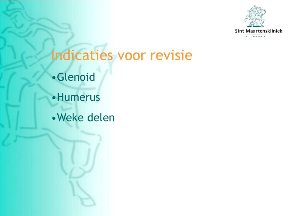 Indicaties voor revisie