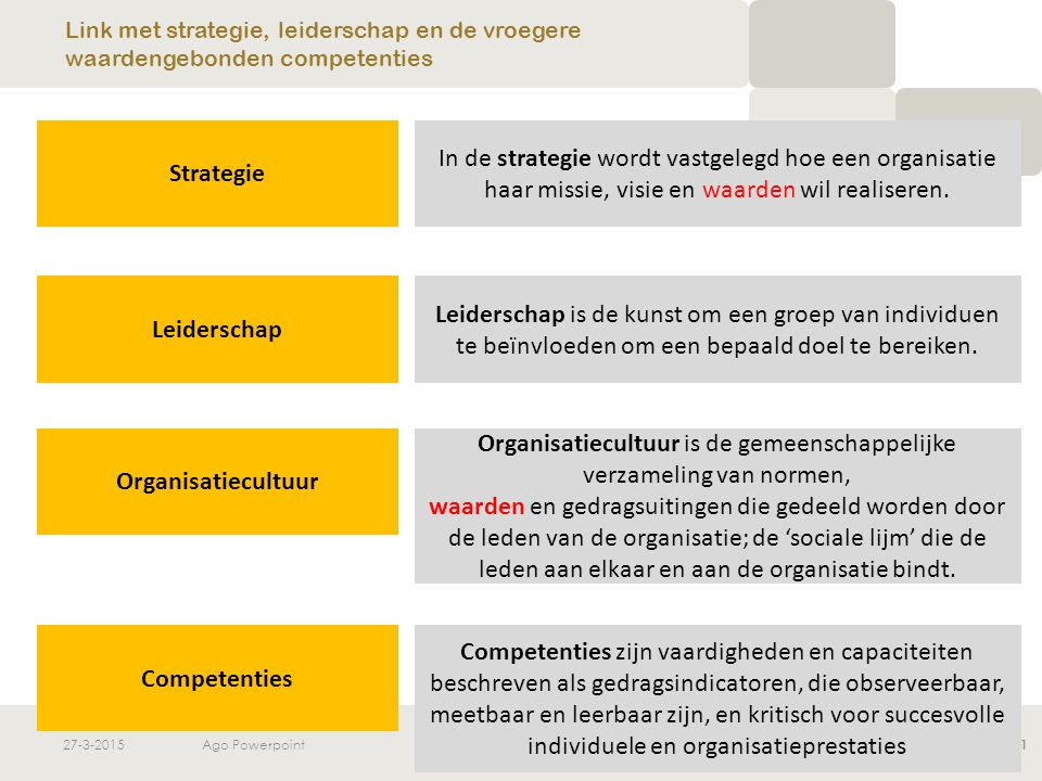 Strategie Leiderschap Organisatiecultuur Competenties