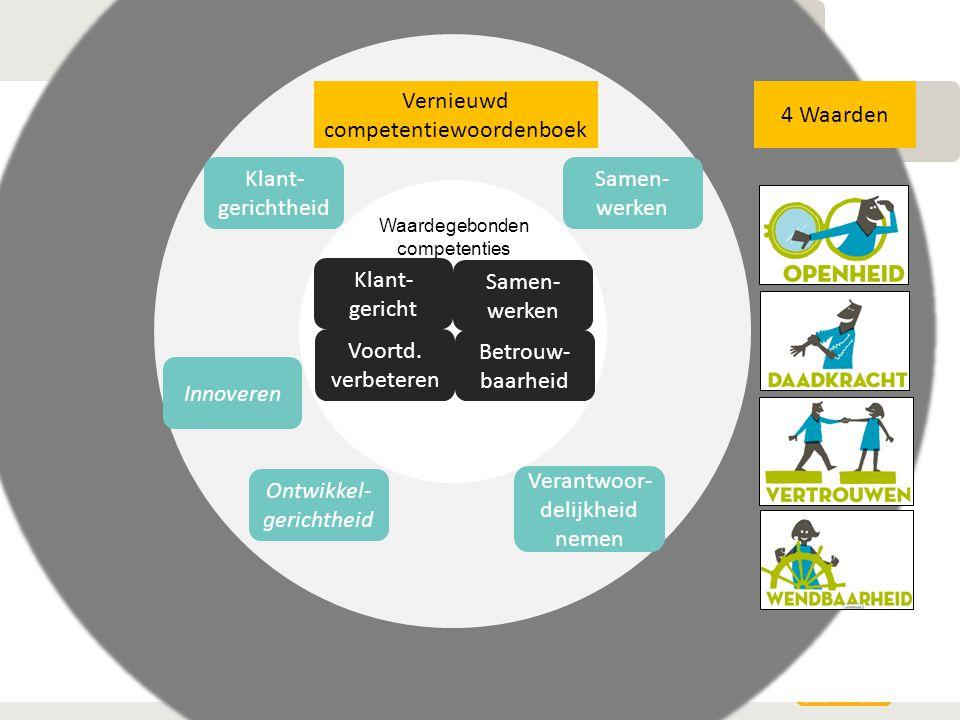 Vernieuwd competentiewoordenboek 4 Waarden
