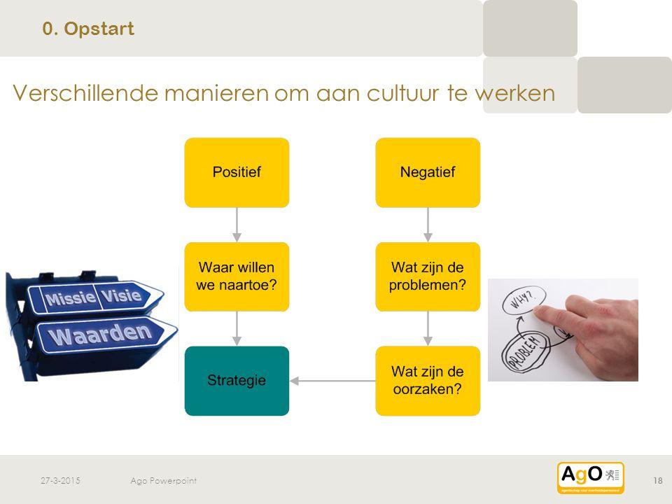 Verschillende manieren om aan cultuur te werken