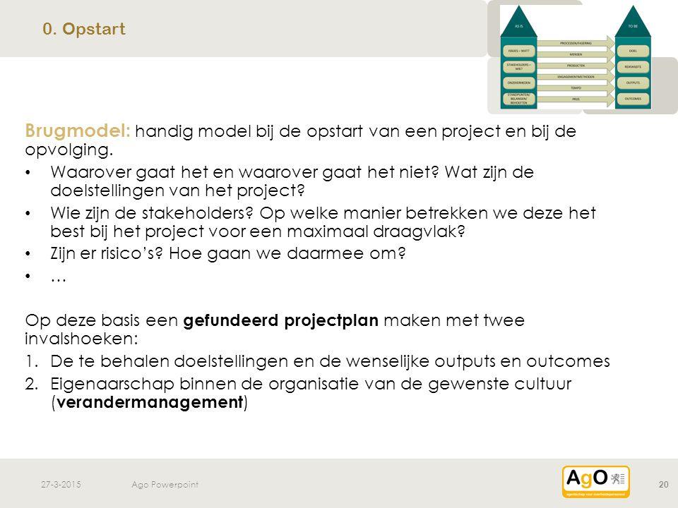 0. Opstart Brugmodel: handig model bij de opstart van een project en bij de opvolging.