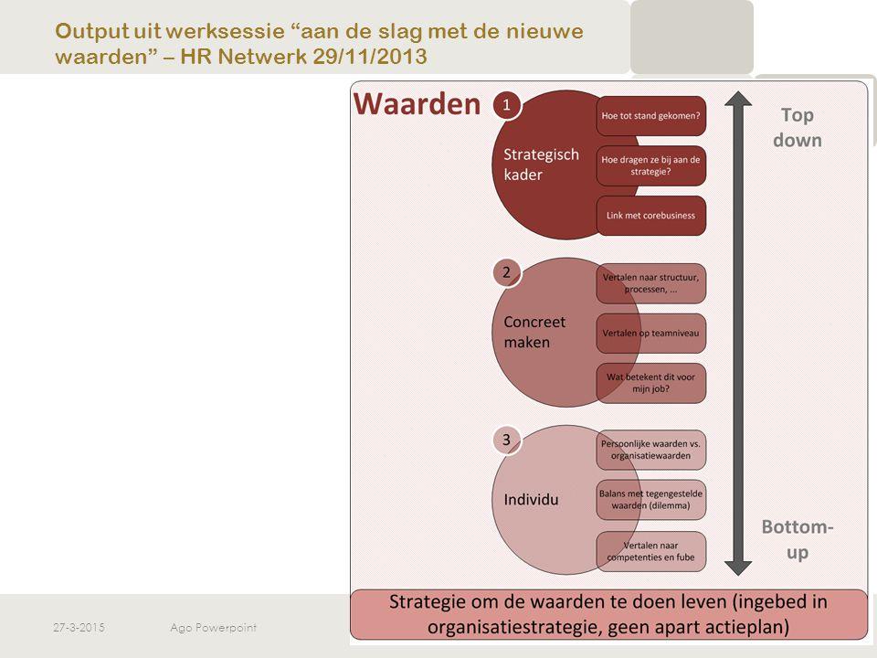 Output uit werksessie aan de slag met de nieuwe waarden – HR Netwerk 29/11/2013