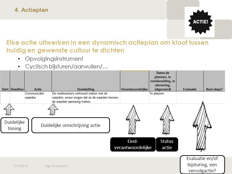 4. Actieplan Elke actie uitwerken in een dynamisch actieplan om kloof tussen huidig en gewenste cultuur te dichten.