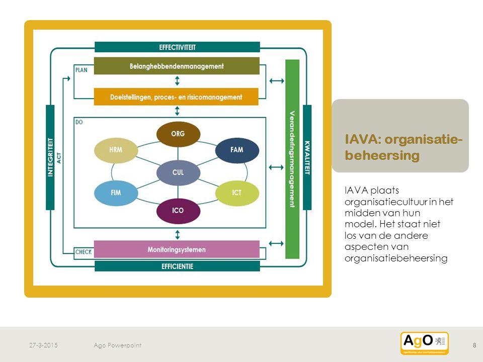 IAVA: organisatie-beheersing