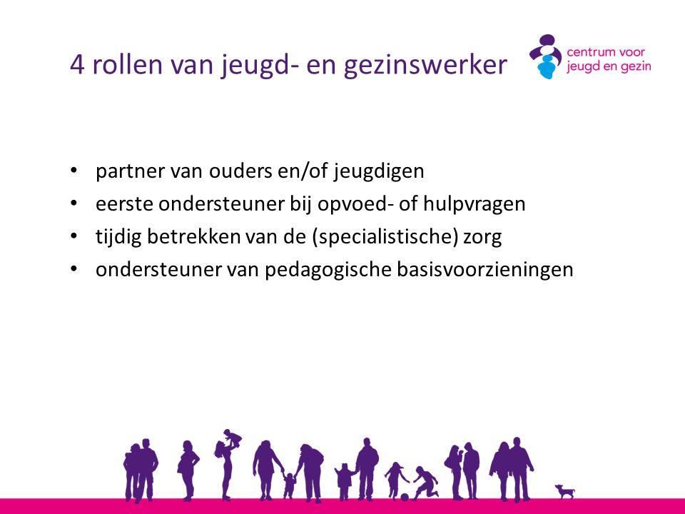 4 rollen van jeugd- en gezinswerker
