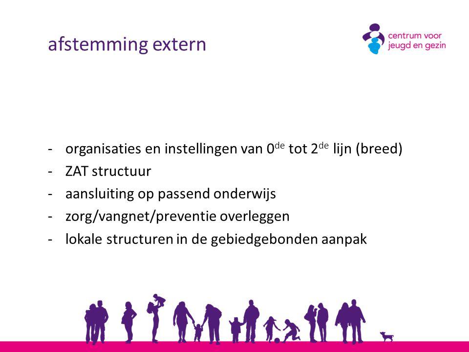 afstemming extern organisaties en instellingen van 0de tot 2de lijn (breed) ZAT structuur. aansluiting op passend onderwijs.