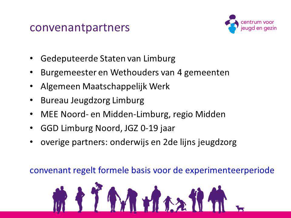 convenantpartners Gedeputeerde Staten van Limburg