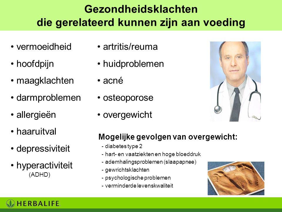 Gezondheidsklachten die gerelateerd kunnen zijn aan voeding