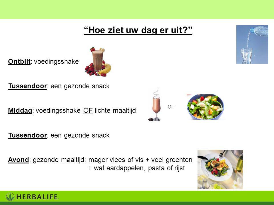 Hoe ziet uw dag er uit Ontbijt: voedingsshake