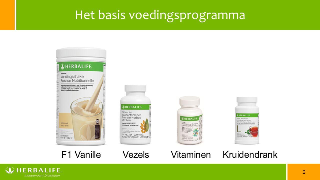 Het basis voedingsprogramma