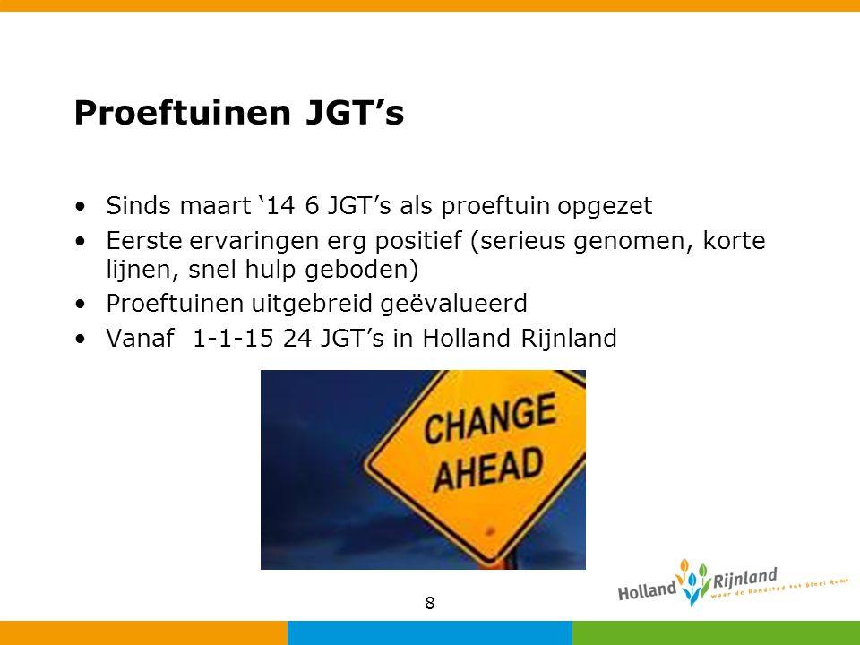 Proeftuinen JGT's Sinds maart '14 6 JGT's als proeftuin opgezet