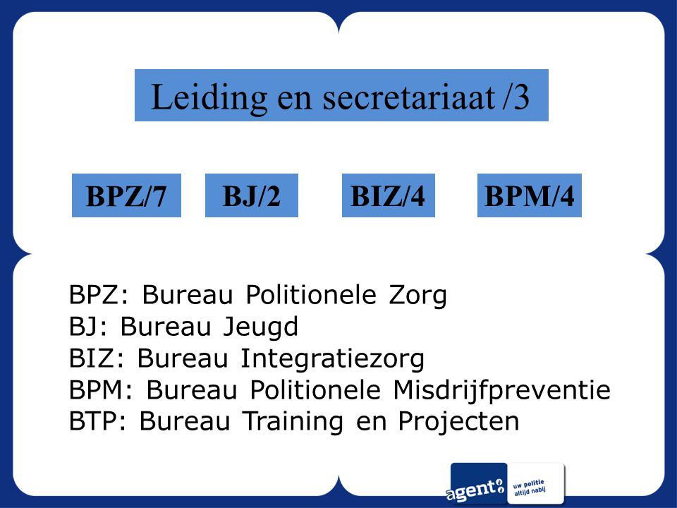 Leiding en secretariaat /3