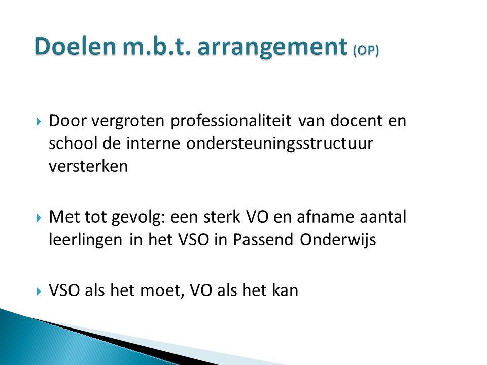 Doelen m.b.t. arrangement (OP)