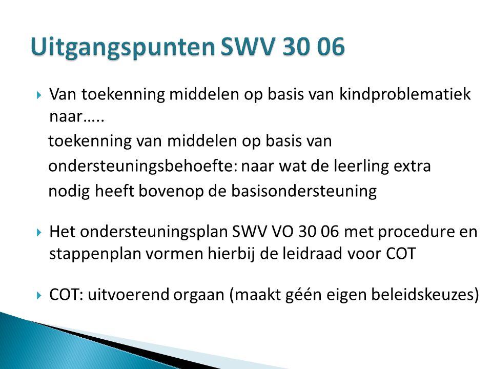 Uitgangspunten SWV 30 06 Van toekenning middelen op basis van kindproblematiek naar….. toekenning van middelen op basis van.