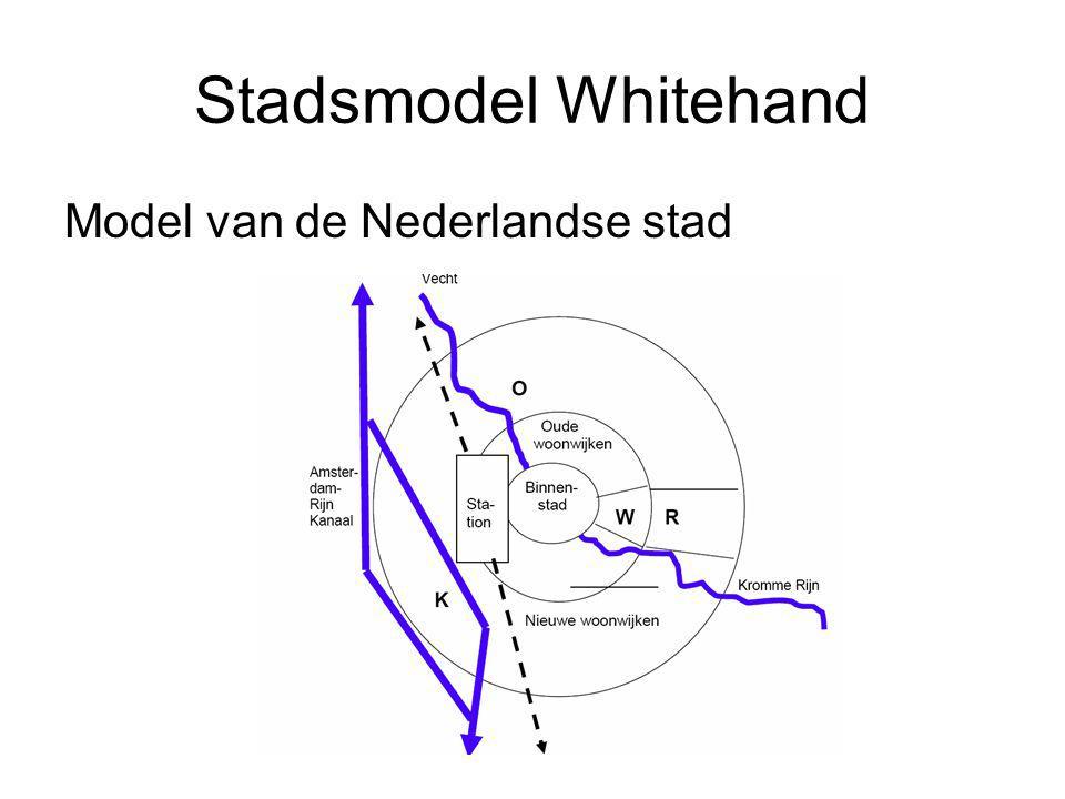 Stadsmodel Whitehand Model van de Nederlandse stad