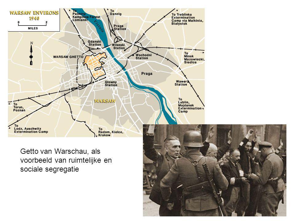Getto van Warschau, als voorbeeld van ruimtelijke en sociale segregatie
