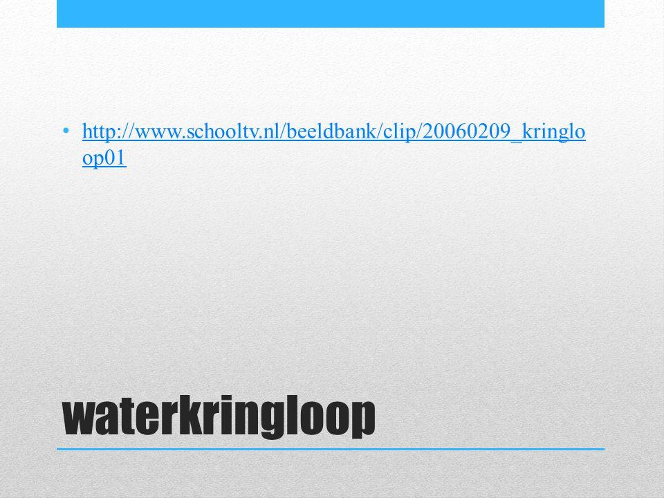 http://www.schooltv.nl/beeldbank/clip/20060209_kringloop01 waterkringloop